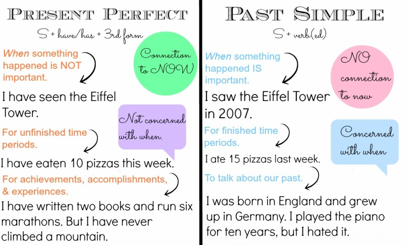 present-perfect-x-simple-past