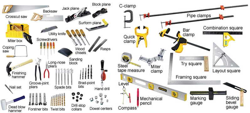 (General Automotive) Required Tool List