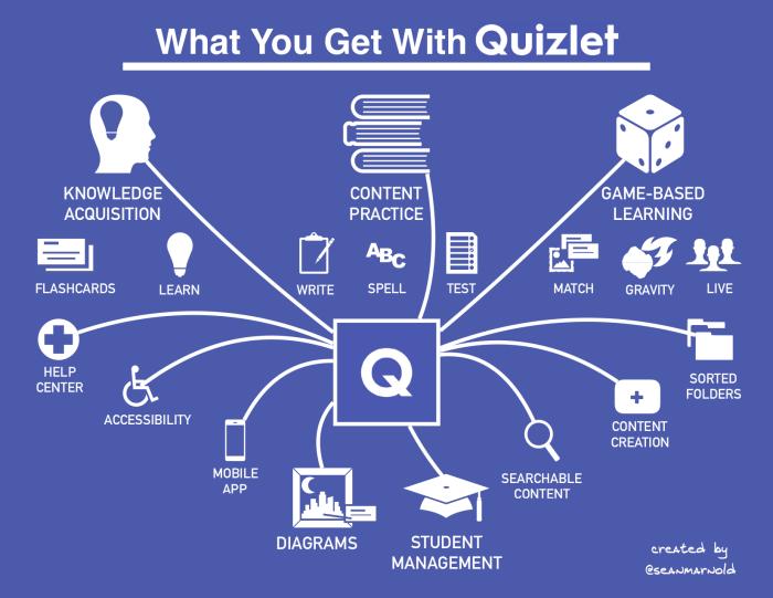 quizlet1.png